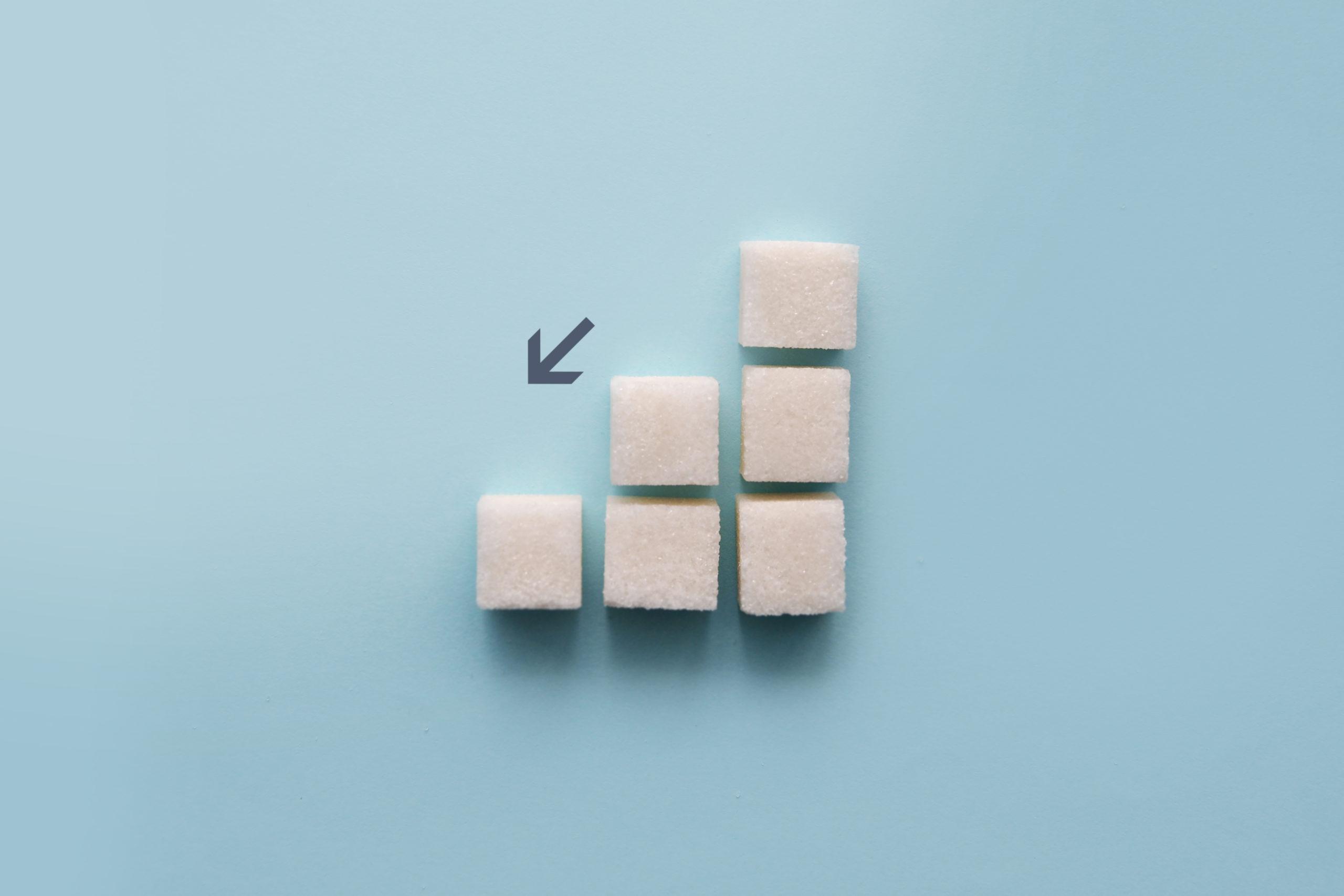 réduction du sucre
